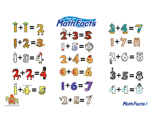 Meet The Math Facts Addition Subtraction